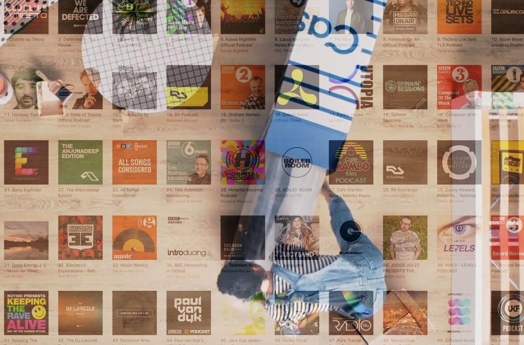 Apple's Podcast Analytics Data Reveals an Ad-Listening