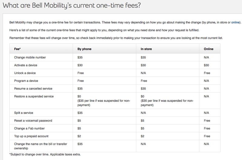 Bell one time fees