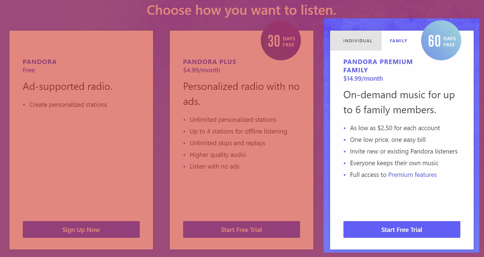 Pandora Quietly Launches a 'Premium Family' Plan | iPhone in