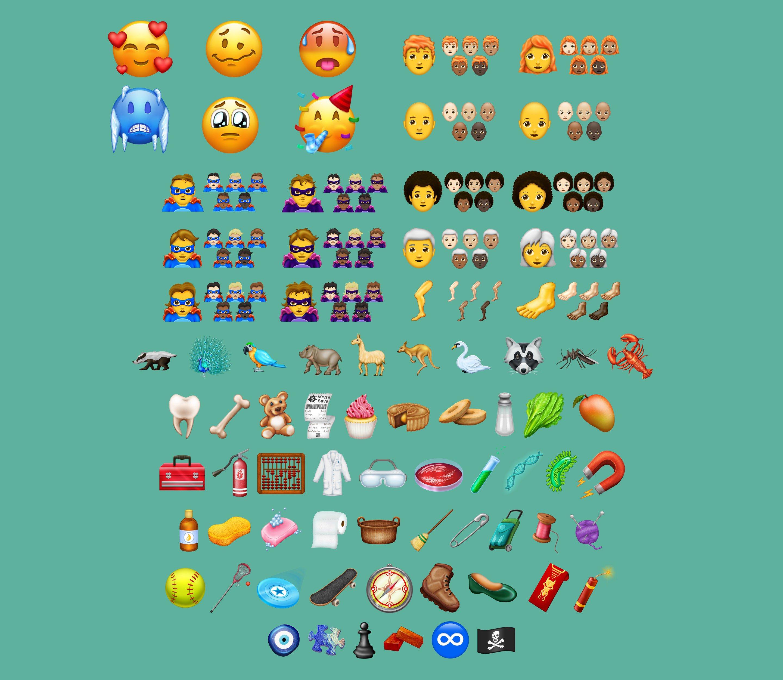 Emojipedia Offers First Glimpse at Emoji Candidates in
