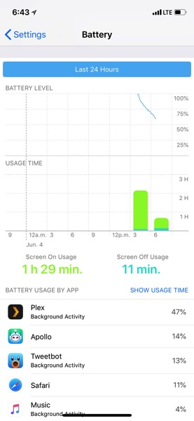 Ios 12 battery graph