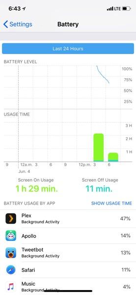 Ios 12 battery graph