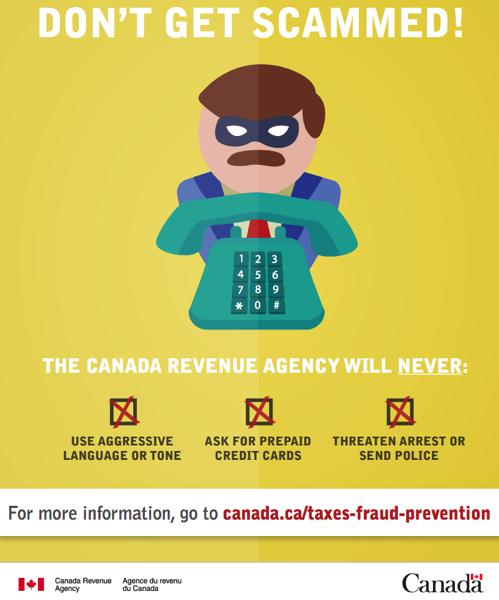 CRA phone scam