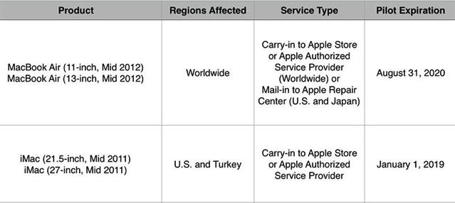 Apple pilot program vintage mac repairs 800x358