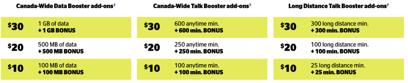 Koodo booster add ons roaming