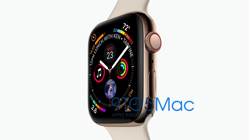 Apple watch series 4 screen resolution
