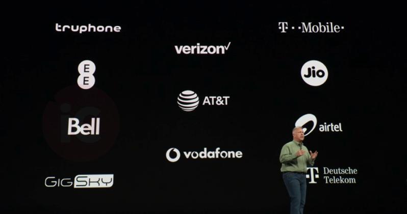 Bell eSIM canada iphone xs