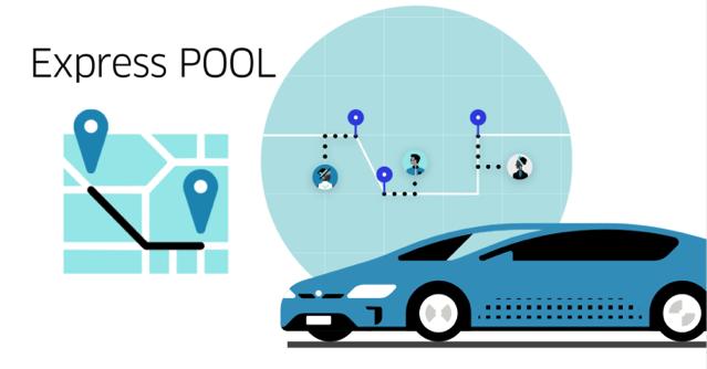 Express pool