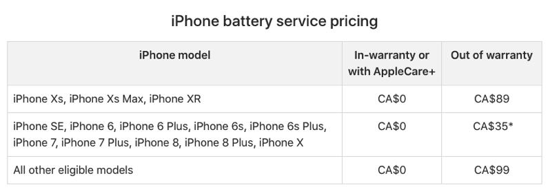 Iphone battery service pricing