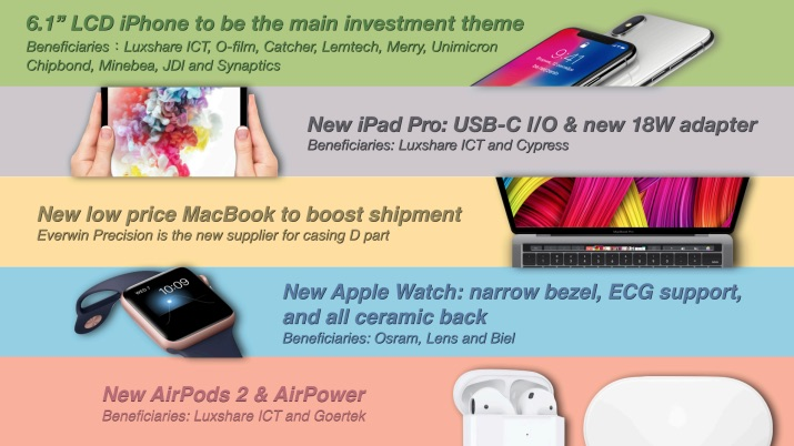 Apple to unveil new iPhones, revamped iPads and more