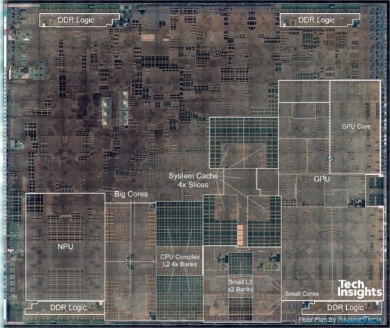 AnandTech: Apple A12 Bionic SoC ?Just Margins Off the BestDesktop CPUs?
