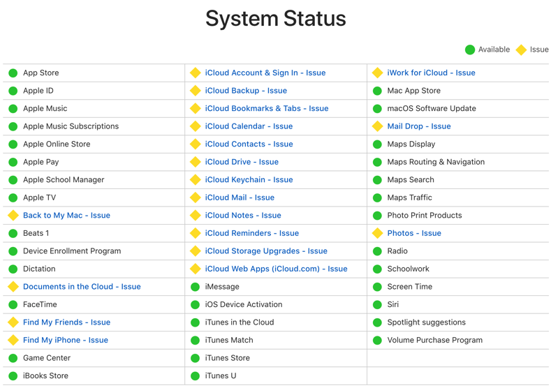 Icloud system status page