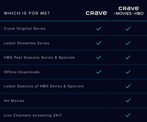 Bell's Crave Confirms 4K Streaming Option Coming 'In the Near Future