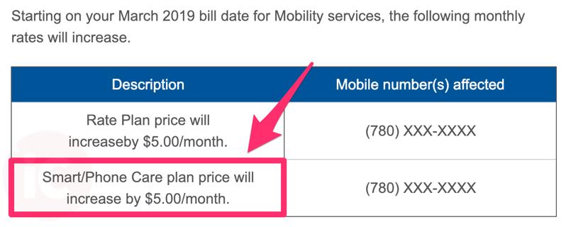Bell smart phone care plan