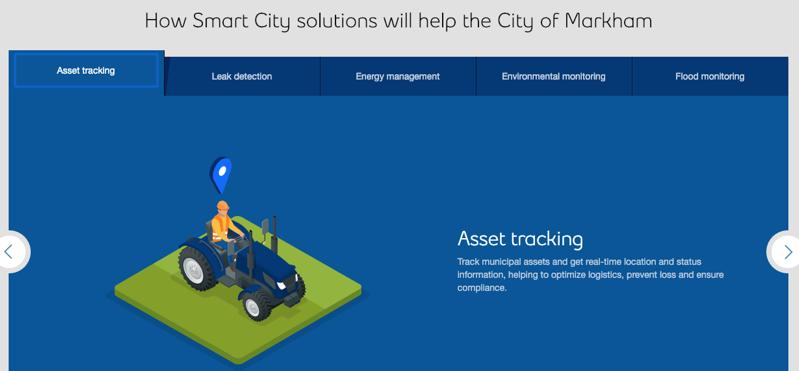 Bell smart city markham