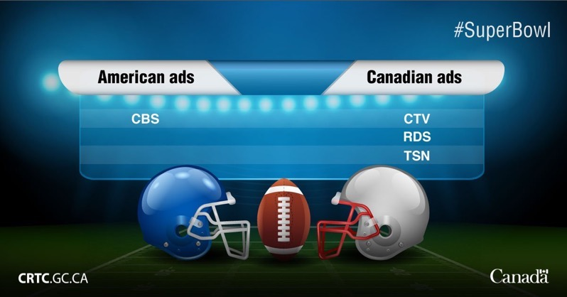 Crtc super bowl ads 2019