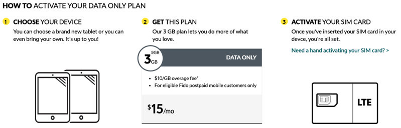 Fido tablet data plan