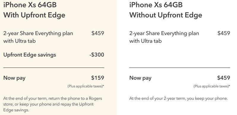 Iphone xs upfront edge