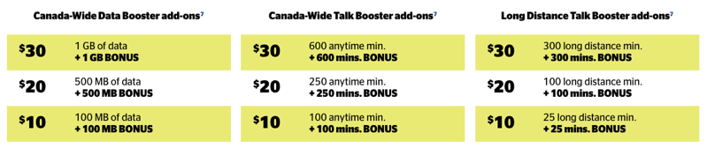 Koodo booster double add ons