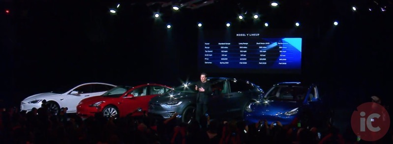 Tesla model y unveil