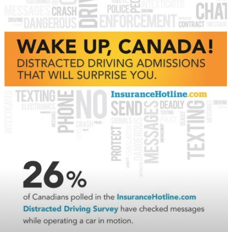 Insurance hotline distracted driving