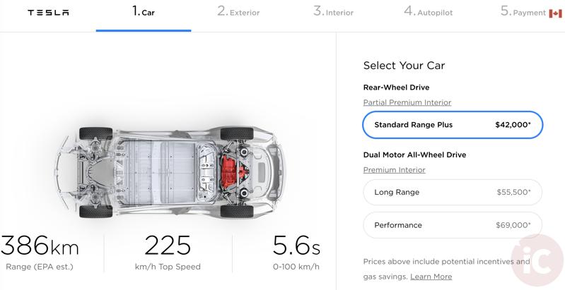 Tesla model 3 canada