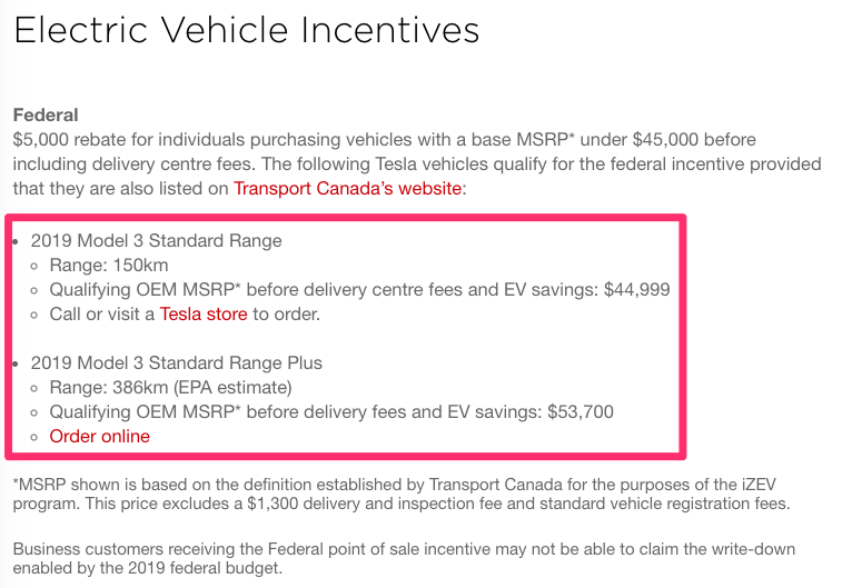 Tesla model 3 federal incentives