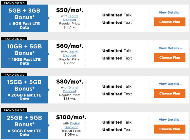 Freedom mobile data bonus offer