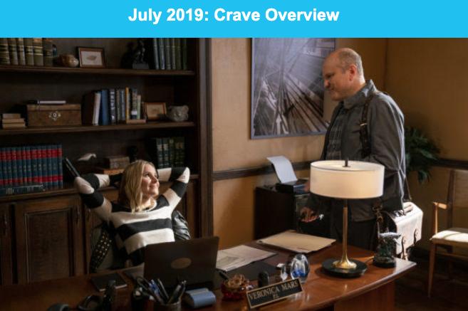 """Juillet 2019 Crave """"width ="""" 657 """"height ="""" 437 """"border ="""" 0 """"/> <br /> Bell Média a publié sa liste de nouveaux titres parvenant à son service de streaming Crave pour juillet 2019. Faits saillants Incluez Veronica Mars de Hulu, la première du film primé Bohemian Rhapsody et une extension des titres de Shark Week. <br /> Découvrez la liste complète des nouveaux titres à venir sur Crave en juillet 2019 ci-dessous: <br /> <strong> YEARS ET ANS </strong>Épisode 2 (1er juillet à 21h30 HE) <br /> <strong> DIVORCE </strong><strong> * Saison 3 Premiere [</strong> (Le 1er juillet à 22 h HE) <br /> <strong> JETT </strong>Saison 1, Épisode 4 (5 juillet à 23 h HE) <br /> <strong> BIG LITTLE LIES </strong>Saison 2, Épisode 5 (7 juillet à 21h00 HE) <br /> <strong> EUPHORIA </strong>Saison 1, Épisode 4 (7 juillet à 22h) <br /> <strong> ANS ET ANS </strong>épisode 3 (le 8 juillet à 21 h HE) <br /> <strong> DIVORCE </strong>Saison 3, Épisode 2 (8 juillet à 22 h HE) <br /> <strong> Je t'aime, maintenant mourut </strong>1ère partie <strong> * Première documentaire * </strong> (Le 9 juillet à 20h) <br /> <strong> Je t'aime, meurs maintenant </strong>partie 2 (10 juillet à 20 h, heure de l'Est) <br /> <strong> JETT </strong>Saison 1, Épisode 5 (12 juillet à 23h HE) <br /> <strong> BIG LITTLE LIES </strong>Saison 2, Épisode 6 (14 juillet à 21h00 HE) <br /> <strong> EUPHORIA </strong>Saison 1, Épisode 5 (14 juillet à 22 h)) <br /> <strong> ANS ET ANS </strong>épisode 4 (le 15 juillet à 21 h HE) <br /> <strong> DIVORCE </strong>Saison 3, Épisode 3 (15 juillet à 22 h HE) <br /> <strong> JETT </strong>Saison 1, Épisode 6 (19 juillet à 23 h HE) <br /> <strong> DE LA TERRE À LA LUNE </strong> (20 juillet) <br /> <strong> BIG LITTLE LIES </strong>Épisode 7 <strong> * Saison Finale * </strong> (Le 21 juillet à 21h HE) <br /> <strong> EUPHORIA </strong>Saison 1, Épisode 6 (21 juillet à 22 h HE) <br /> <strong> ANS ET ANS </strong>épisode 5 (le 22 juillet à 21h) <br /> <strong> DIVORCE </strong>S"""