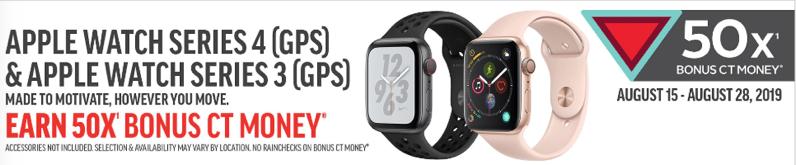 Sport chek apple watch 50x bonus CT money