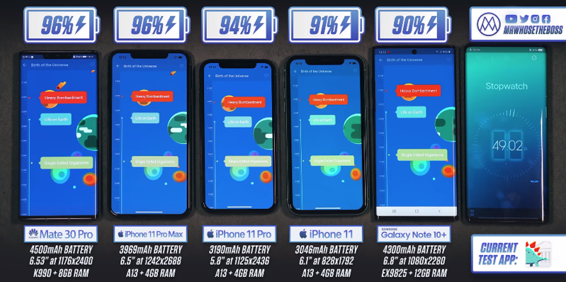 Iphone 11 pro max battery life test