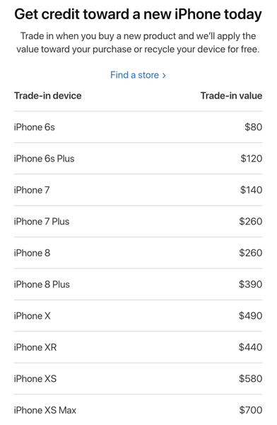 Iphone trade in values sept 2019