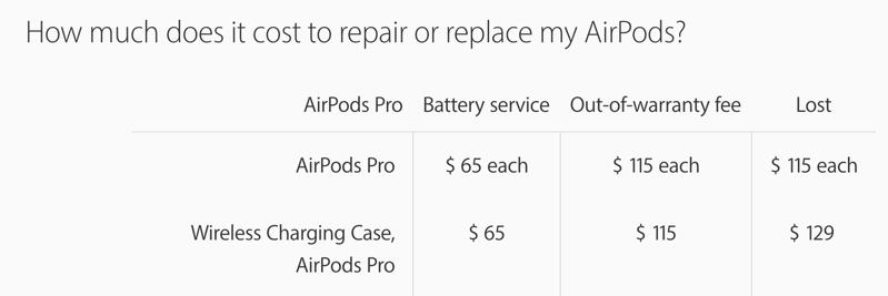 Airpods pro repair