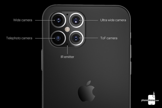 IPhone 12 camera explained