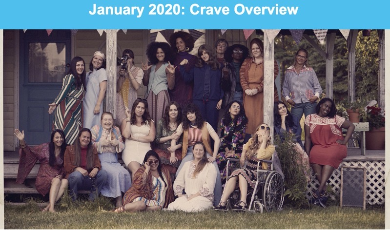 Crave january 2020