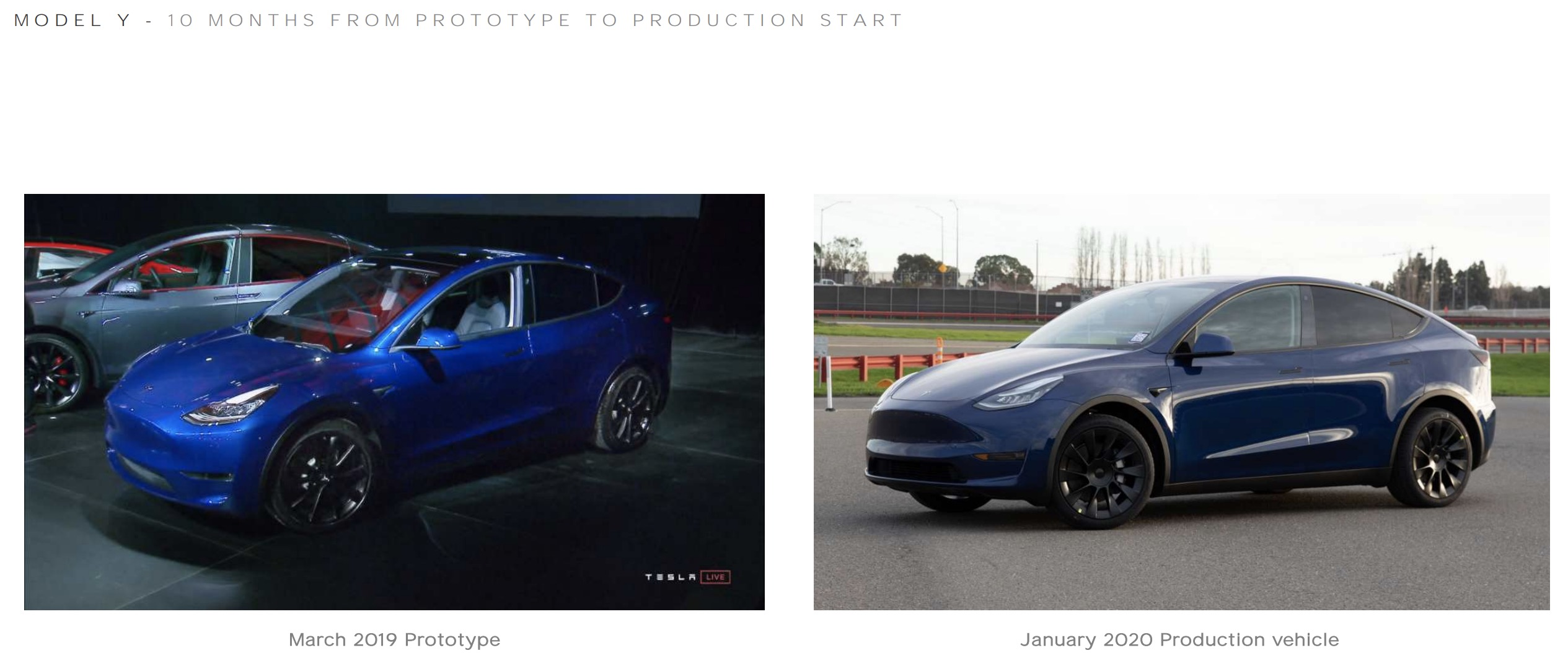 Tesla Model Y Deliveries To Start Mid 2020 In Canada As Q4