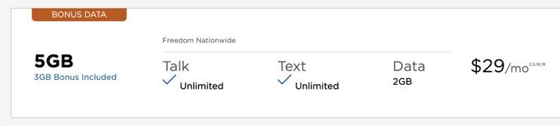 Freedom mobile $29 5gb prepaid