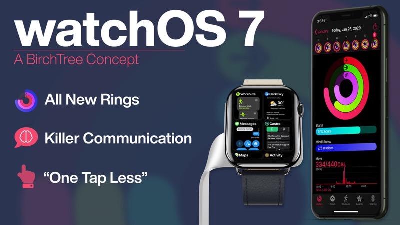 Watchos 7 concept