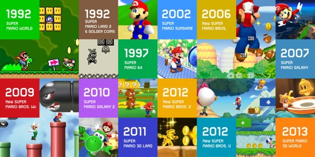 Remastered Mario Games To Dominate Nintendo Switch 2020 Line Up Report Iphone In Canada Blog