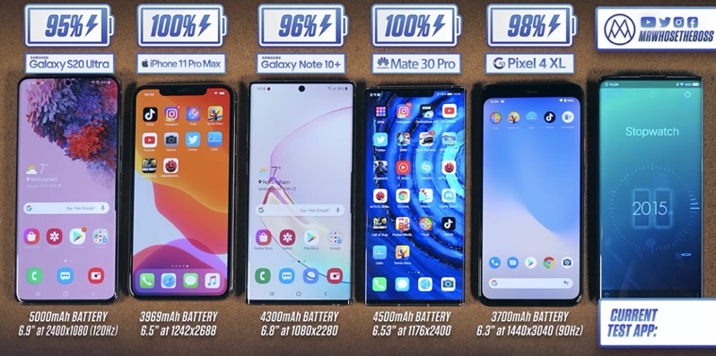 Iphone 11 pro max vs galaxy s20 ultra battery life test