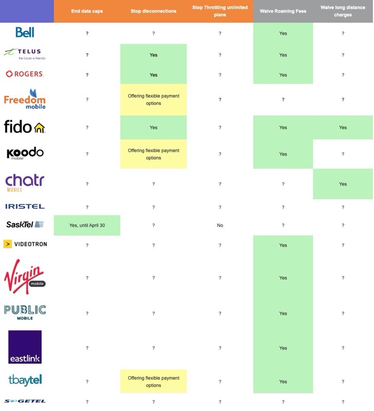 Openmedia covid 19 chart