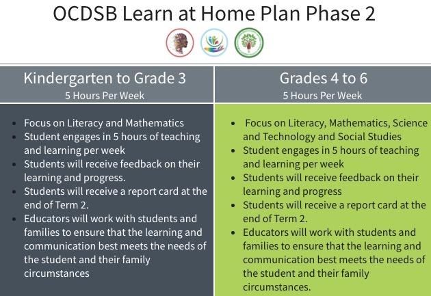 Ocdsb learn at home