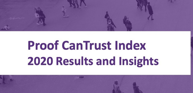 Proof cantrust index 2020