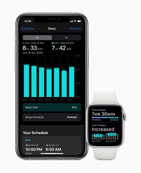 Apple watch watchos7 sleep health app 06222020 inline jpg large 2x