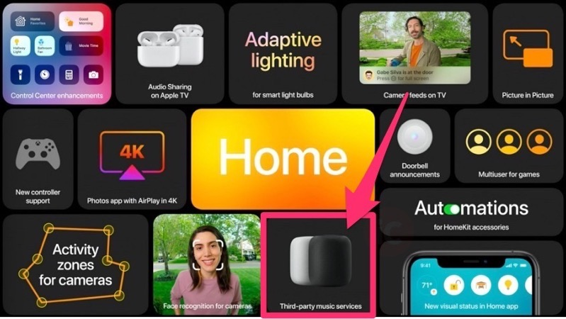 Homepod third party
