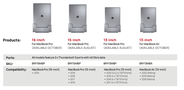 Brydge Announces Vertical Docks for all Current MacBook Models