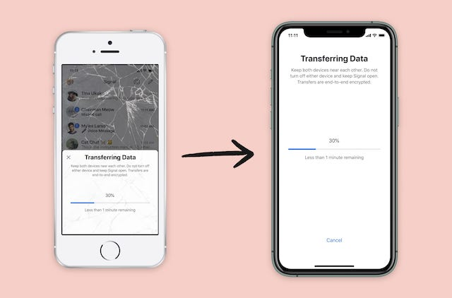 Signal data transfer