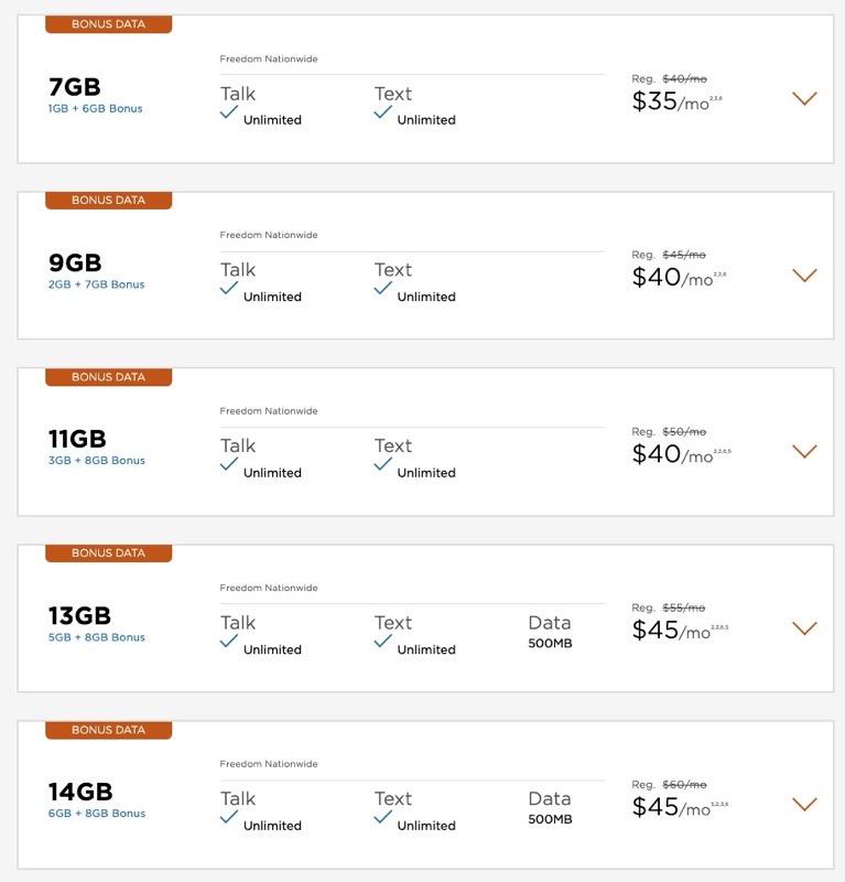 Freedom mobile data bonus plans