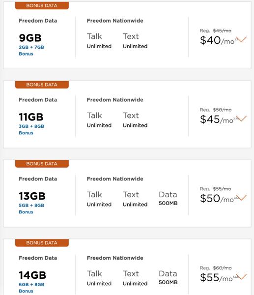 Freedom mobile bonus data