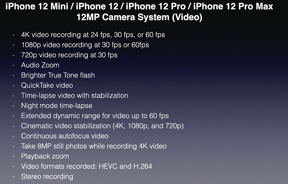 Iphone 12 camera features one list